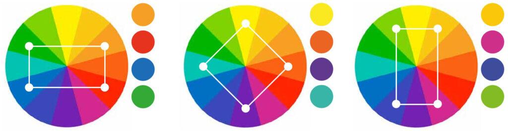 colori tetradici